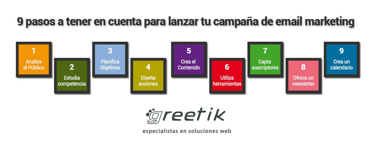 9 pasos email marketing